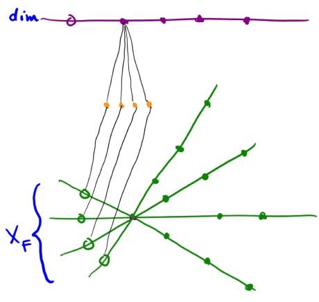 Homogeneous primes in Milnor-Witt K-theory.